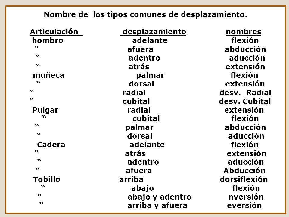 Nombre de los tipos comunes de desplazamiento
