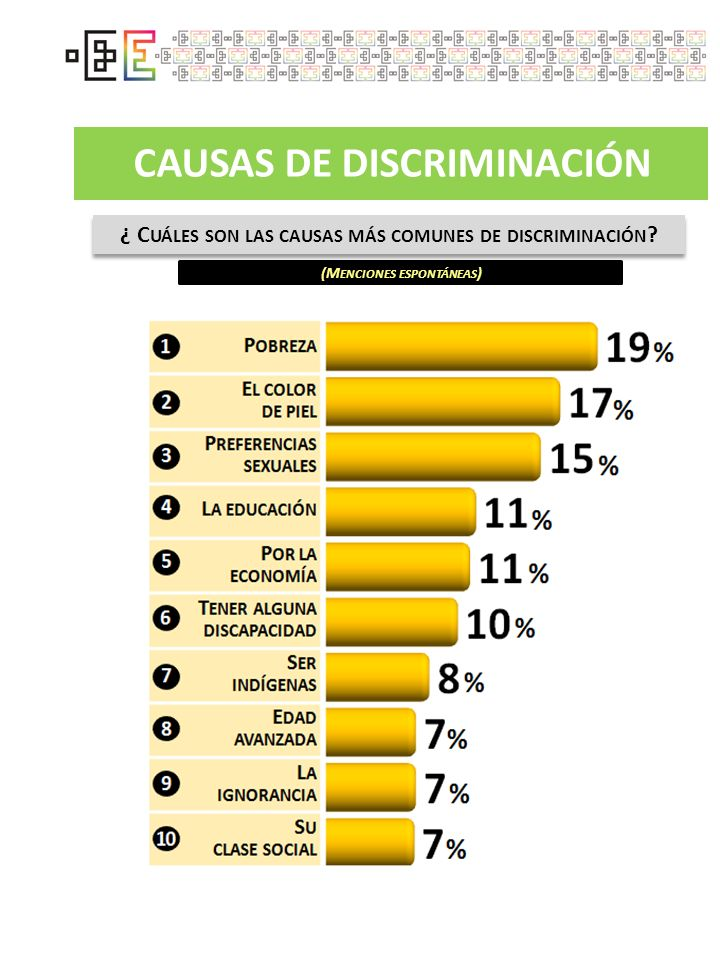 CAUSAS DE DISCRIMINACIÓN