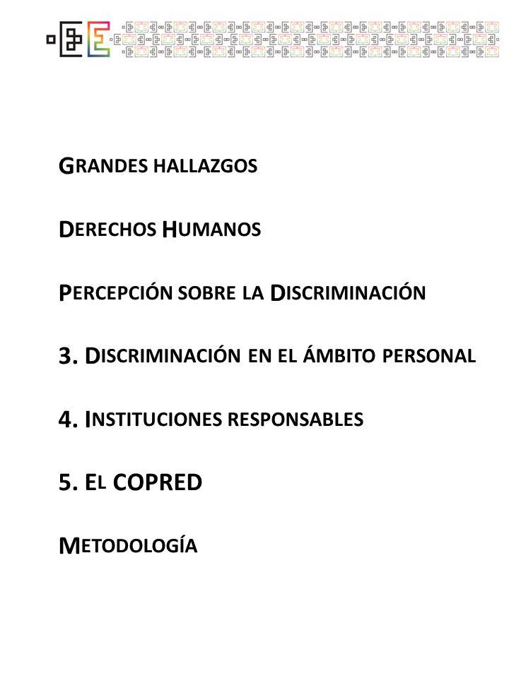 Grandes hallazgos Derechos Humanos. Percepción sobre la Discriminación. 3. Discriminación en el ámbito personal.