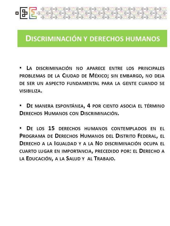 Discriminación y derechos humanos