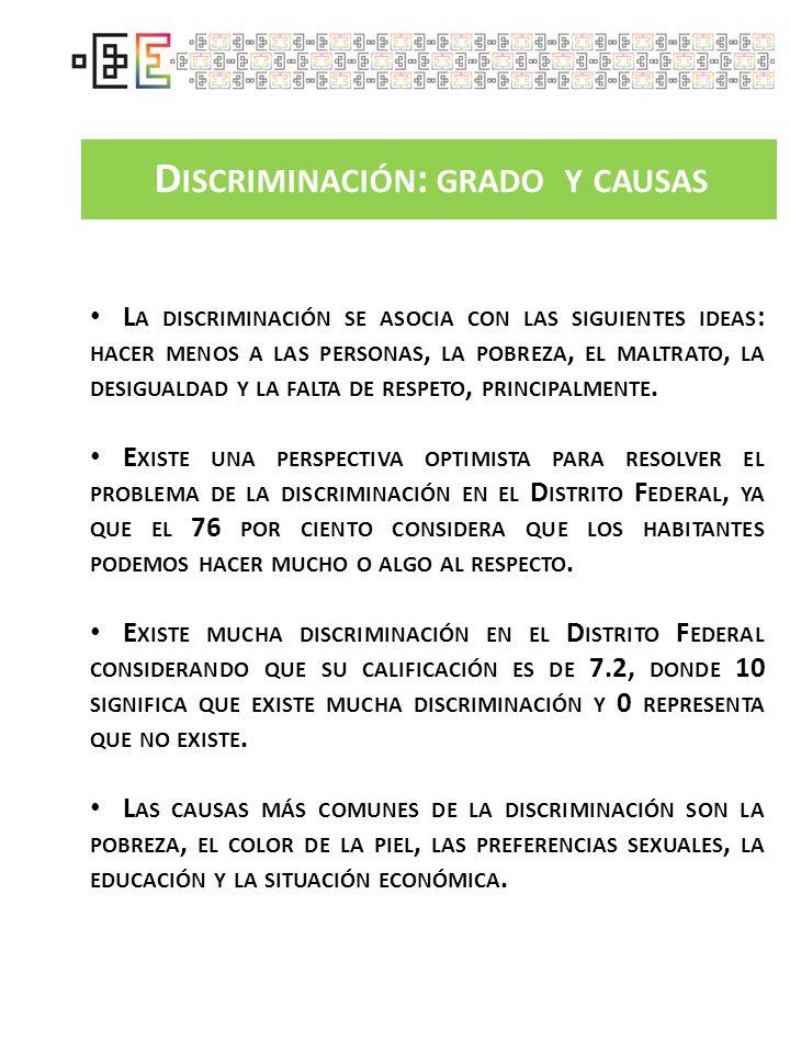 Discriminación: grado y causas