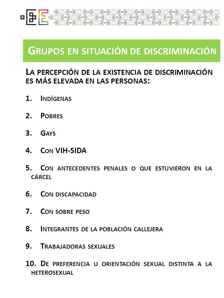 Grupos en situación de discriminación