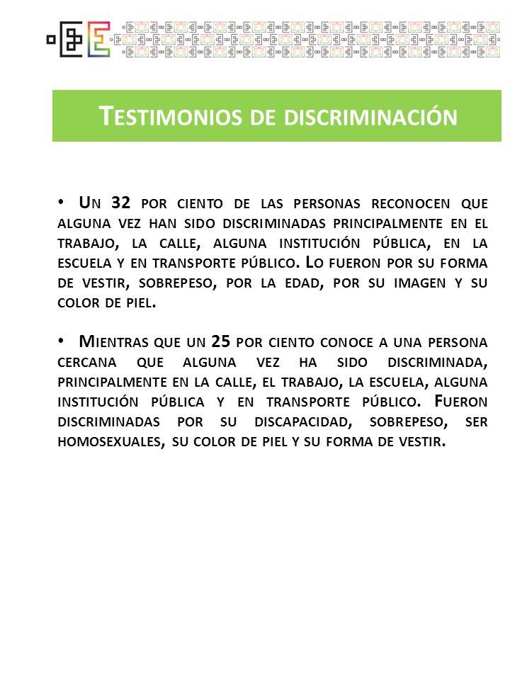 Testimonios de discriminación