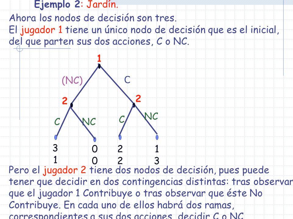 Ejemplo 2: Jardín. Ahora los nodos de decisión son tres.