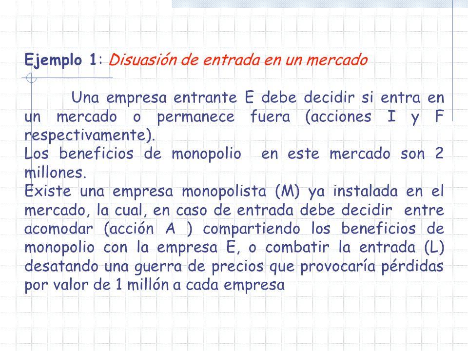 Ejemplo 1: Disuasión de entrada en un mercado