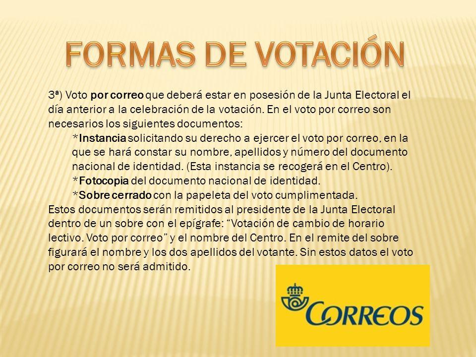 FORMAS DE VOTACIÓN