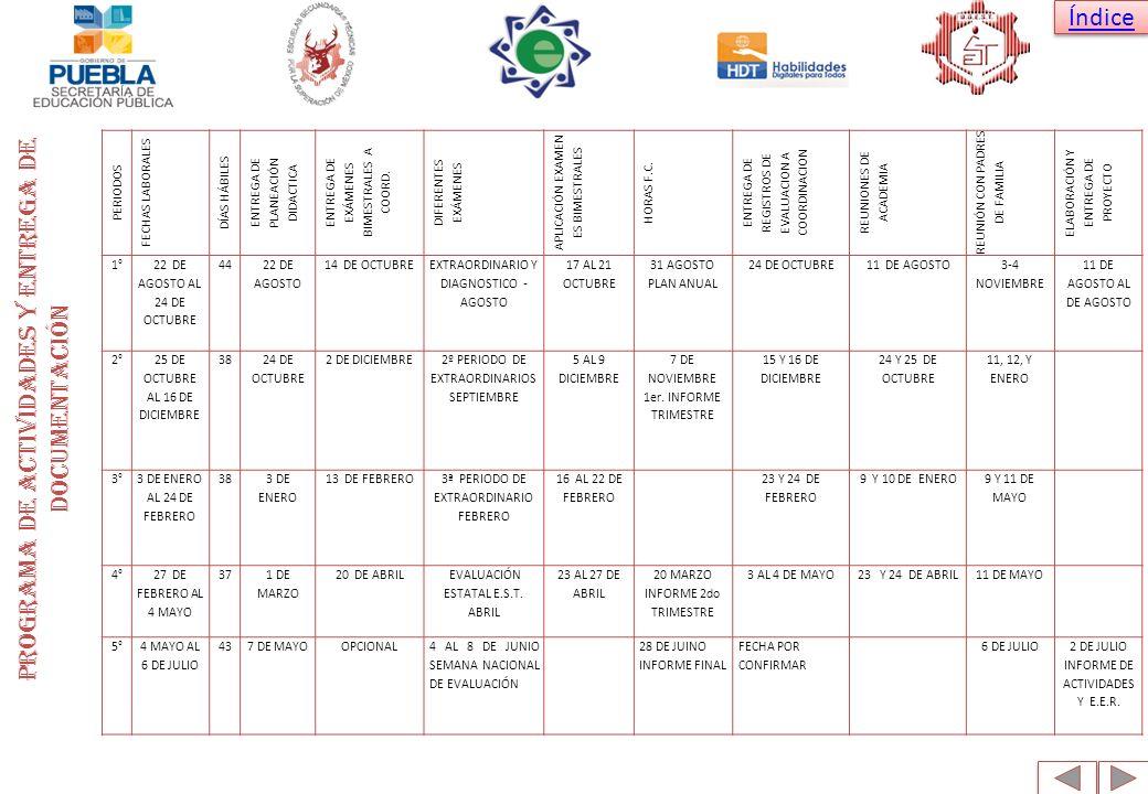 PROGRAMA DE ACTIVIDADES Y ENTREGA DE DOCUMENTACIÓN
