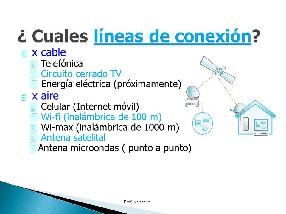 ¿ Cuales líneas de conexión