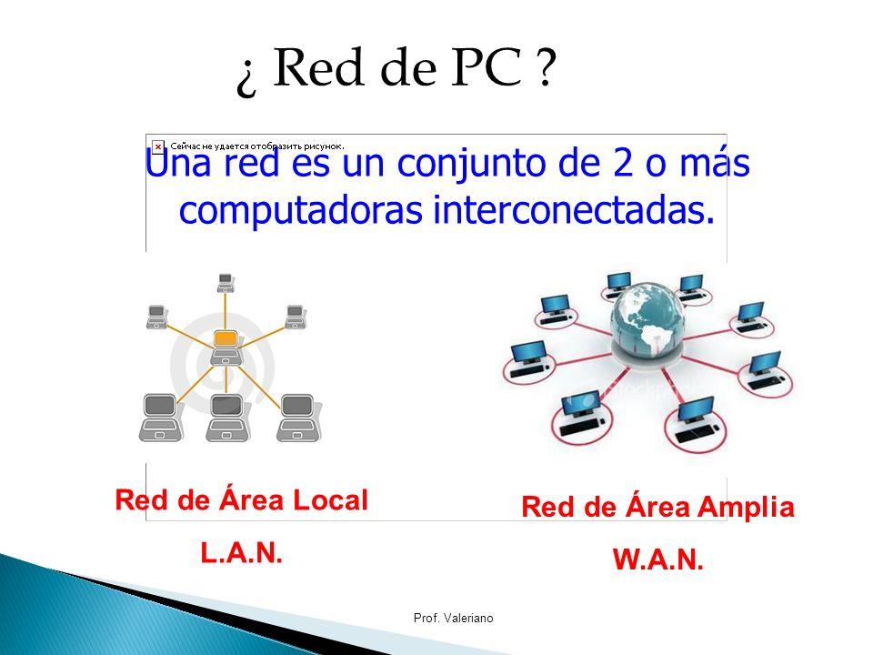 Una red es un conjunto de 2 o más computadoras interconectadas.