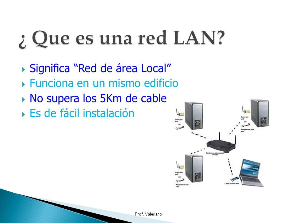 ¿ Que es una red LAN Significa Red de área Local