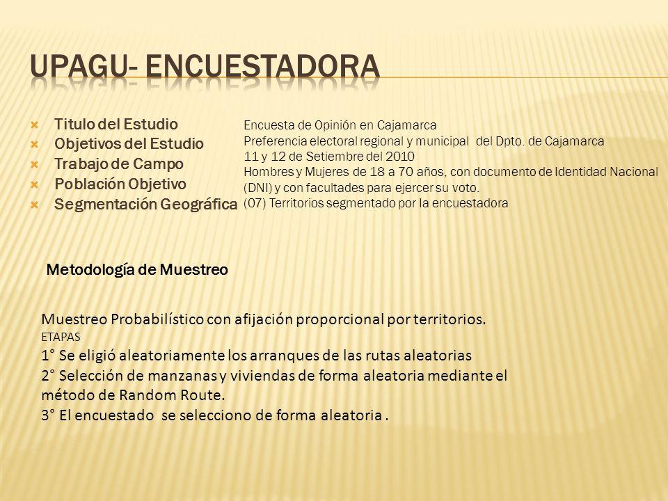 UPAGU- ENCUESTADORA Titulo del Estudio Objetivos del Estudio