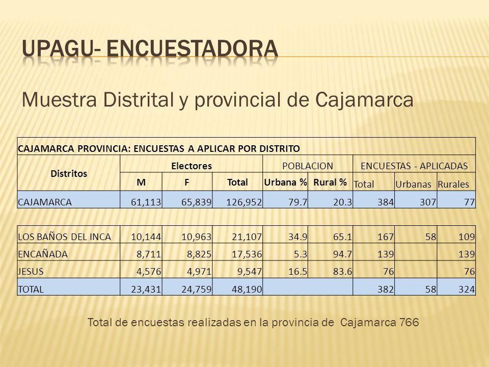UPAGU- ENCUESTADORA Muestra Distrital y provincial de Cajamarca