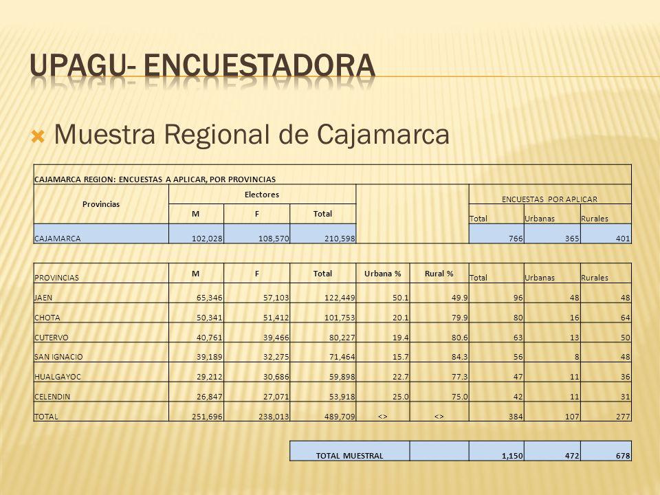 UPAGU- ENCUESTADORA Muestra Regional de Cajamarca