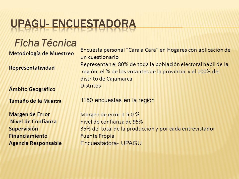 UPAGU- ENCUESTADORA Ficha Técnica