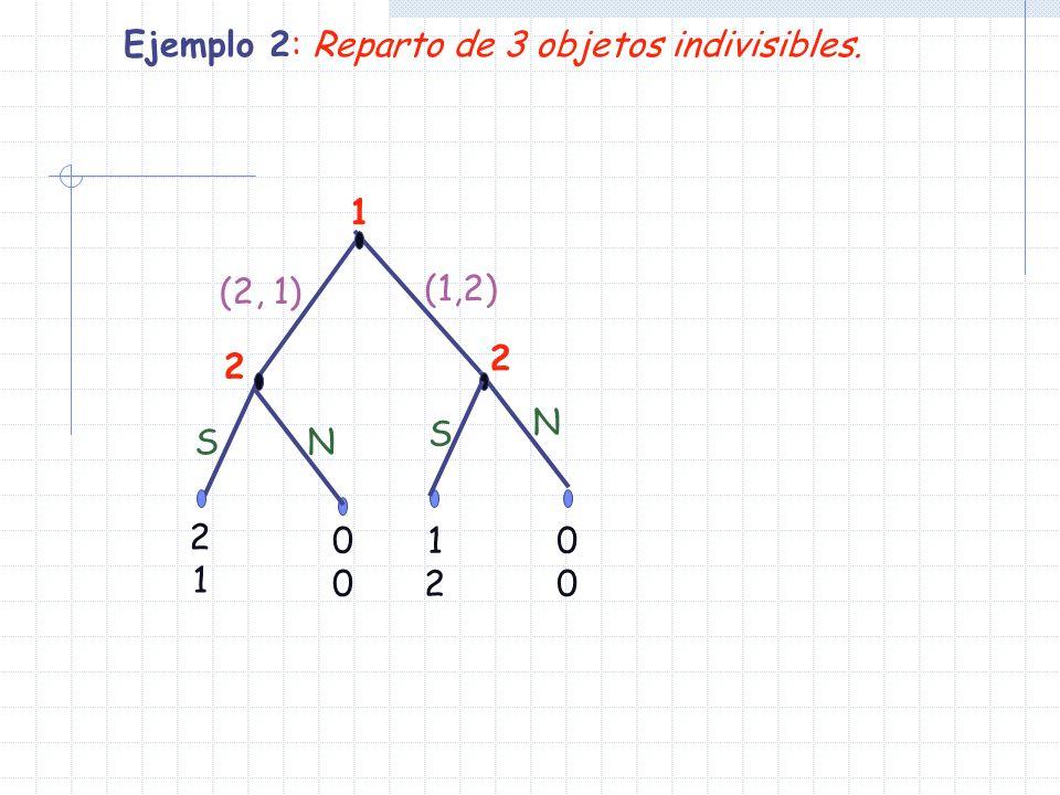 Ejemplo 2: Reparto de 3 objetos indivisibles.
