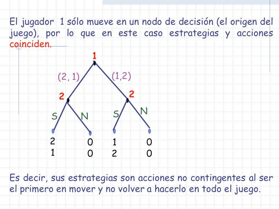 El jugador 1 sólo mueve en un nodo de decisión (el origen del juego), por lo que en este caso estrategias y acciones coinciden.