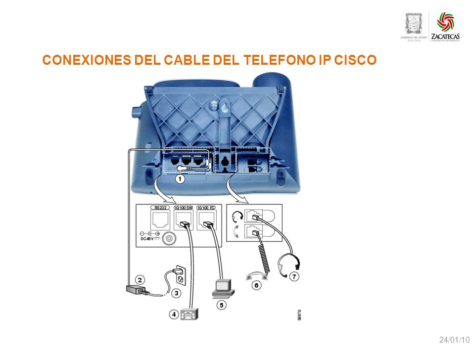 CONEXIONES DEL CABLE DEL TELEFONO IP CISCO