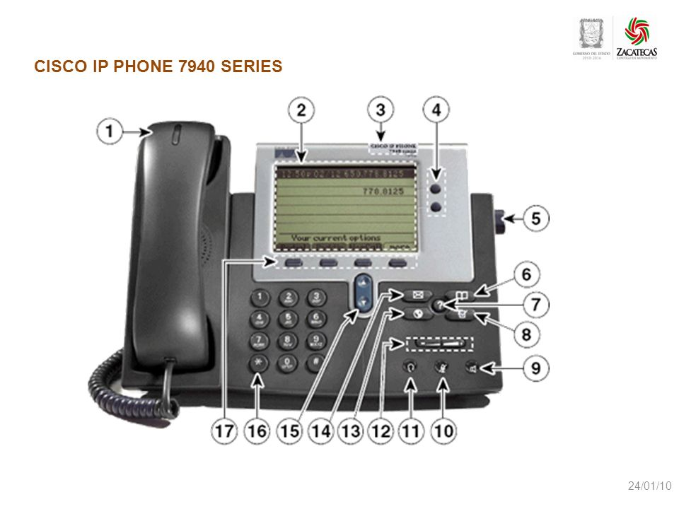 CISCO IP PHONE 7940 SERIES 24/01/10