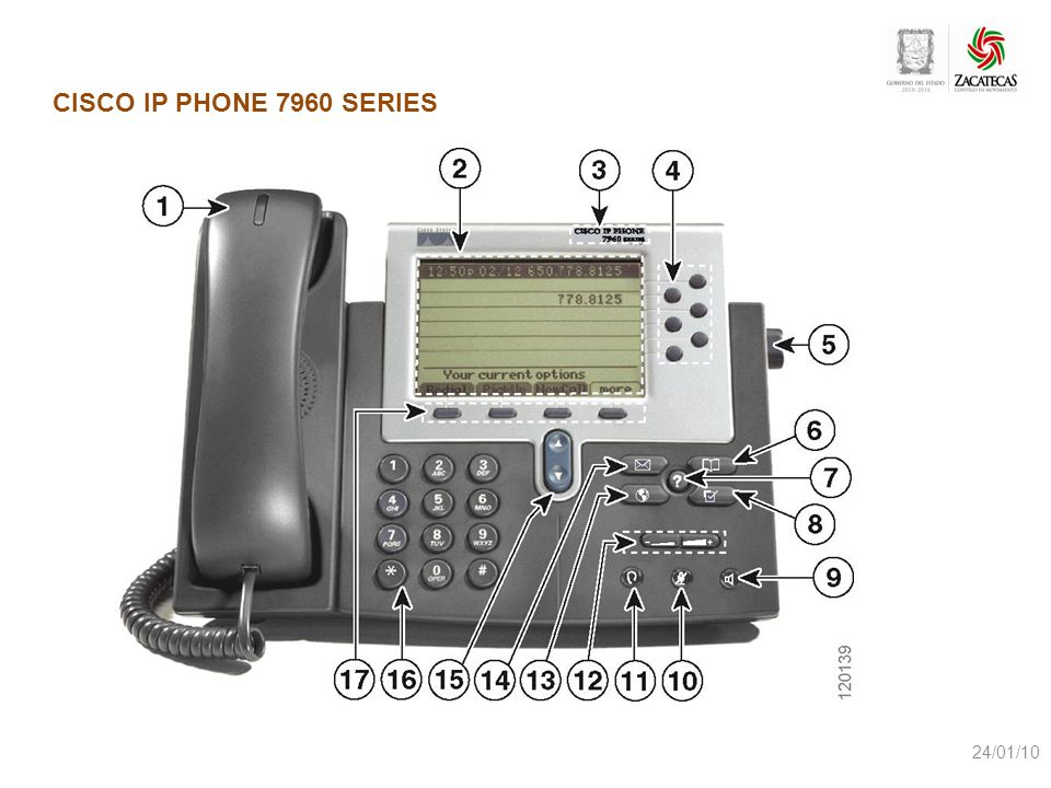 CISCO IP PHONE 7960 SERIES 24/01/10