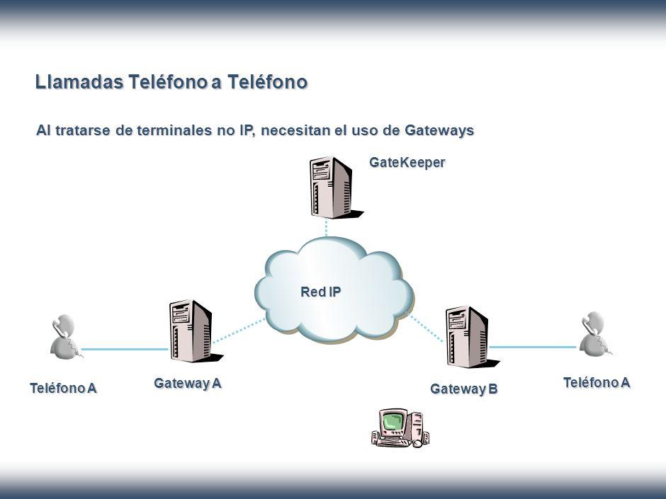 Llamadas PC a Teléfono Es necesaria la conversión en uno de los nodos