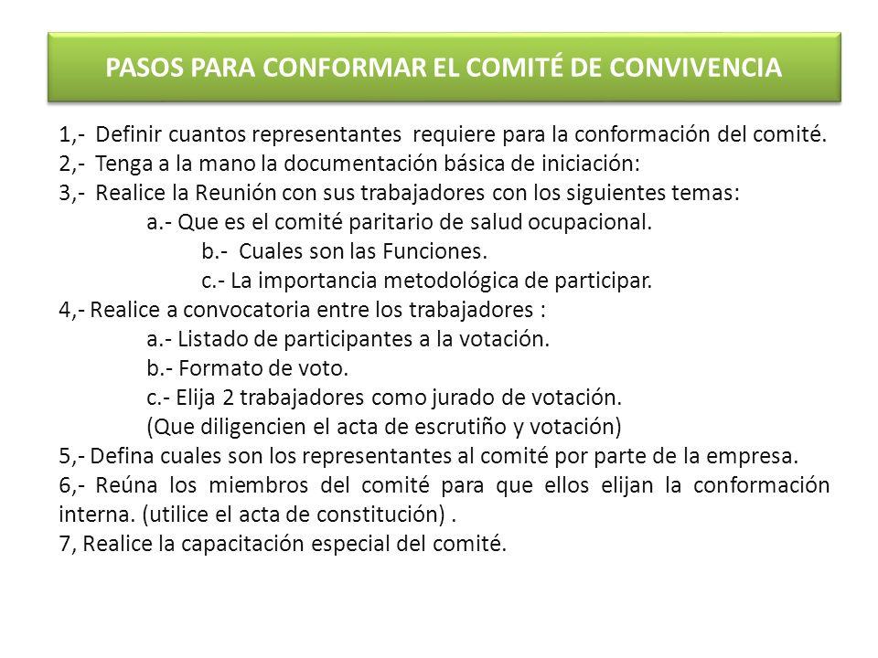 PASOS PARA CONFORMAR EL COMITÉ DE CONVIVENCIA