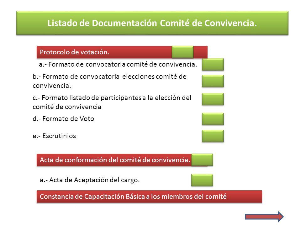 Listado de Documentación Comité de Convivencia.