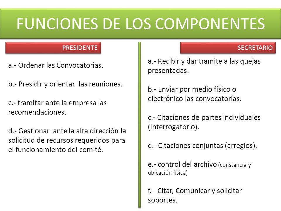 FUNCIONES DE LOS COMPONENTES