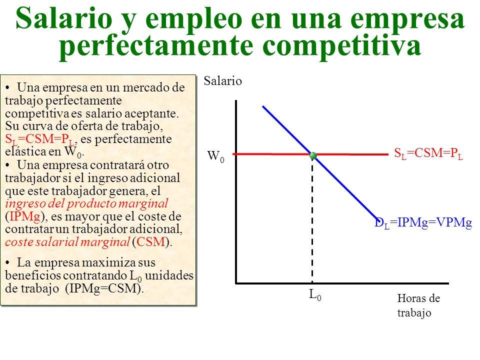 Salario y empleo en una empresa perfectamente competitiva