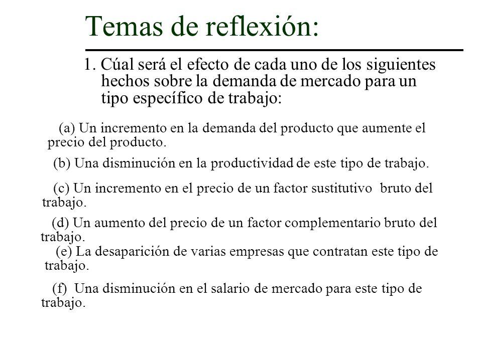 Temas de reflexión: 1. Cúal será el efecto de cada uno de los siguientes hechos sobre la demanda de mercado para un tipo específico de trabajo: