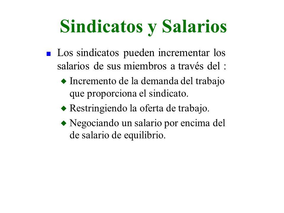 Sindicatos y Salarios Los sindicatos pueden incrementar los salarios de sus miembros a través del :