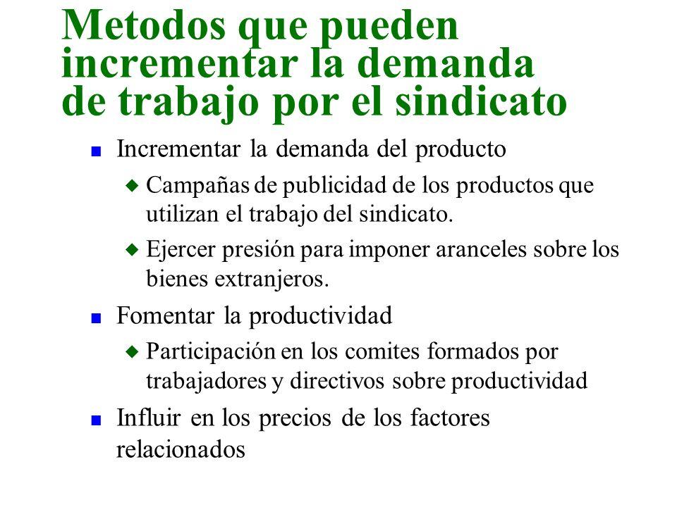 Metodos que pueden incrementar la demanda de trabajo por el sindicato
