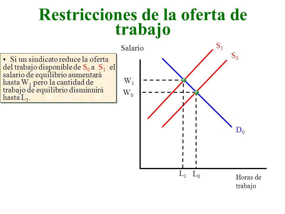 Restricciones de la oferta de trabajo