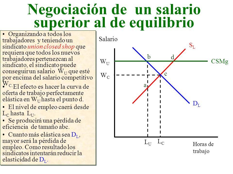 Negociación de un salario superior al de equilibrio