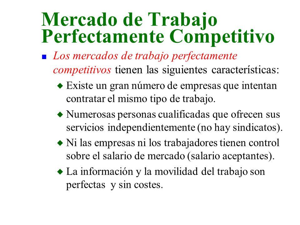 Mercado de Trabajo Perfectamente Competitivo