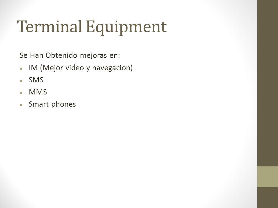 Terminal Equipment Se Han Obtenido mejoras en: