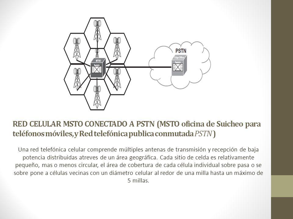 RED CELULAR MSTO CONECTADO A PSTN (MSTO oficina de Suicheo para teléfonos móviles, y Red telefónica publica conmutada PSTN )