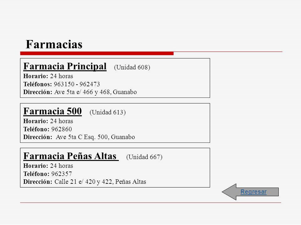 Farmacias Farmacia Principal (Unidad 608) Farmacia 500 (Unidad 613)
