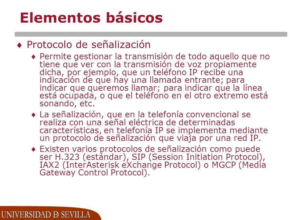 Elementos básicos Protocolo de señalización