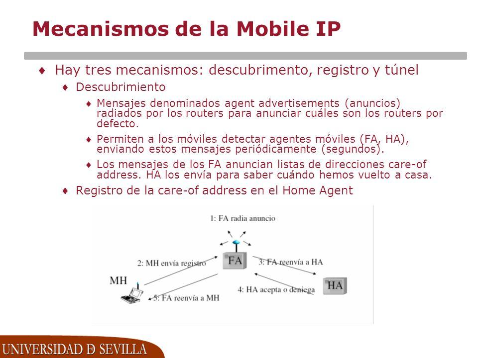Mecanismos de la Mobile IP