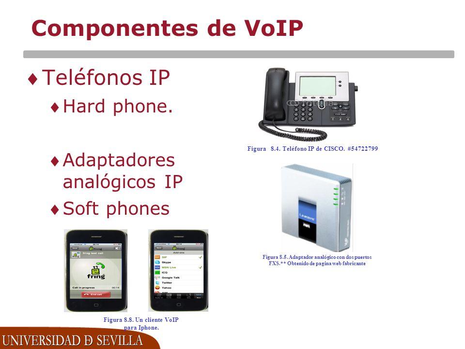 Componentes de VoIP Teléfonos IP Hard phone. Adaptadores analógicos IP
