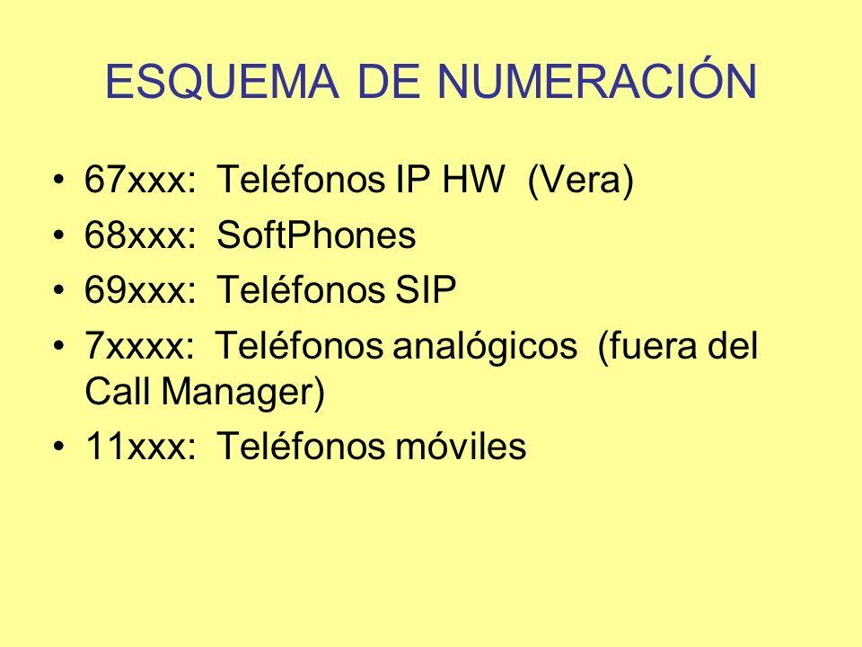 ESQUEMA DE NUMERACIÓN 67xxx: Teléfonos IP HW (Vera) 68xxx: SoftPhones