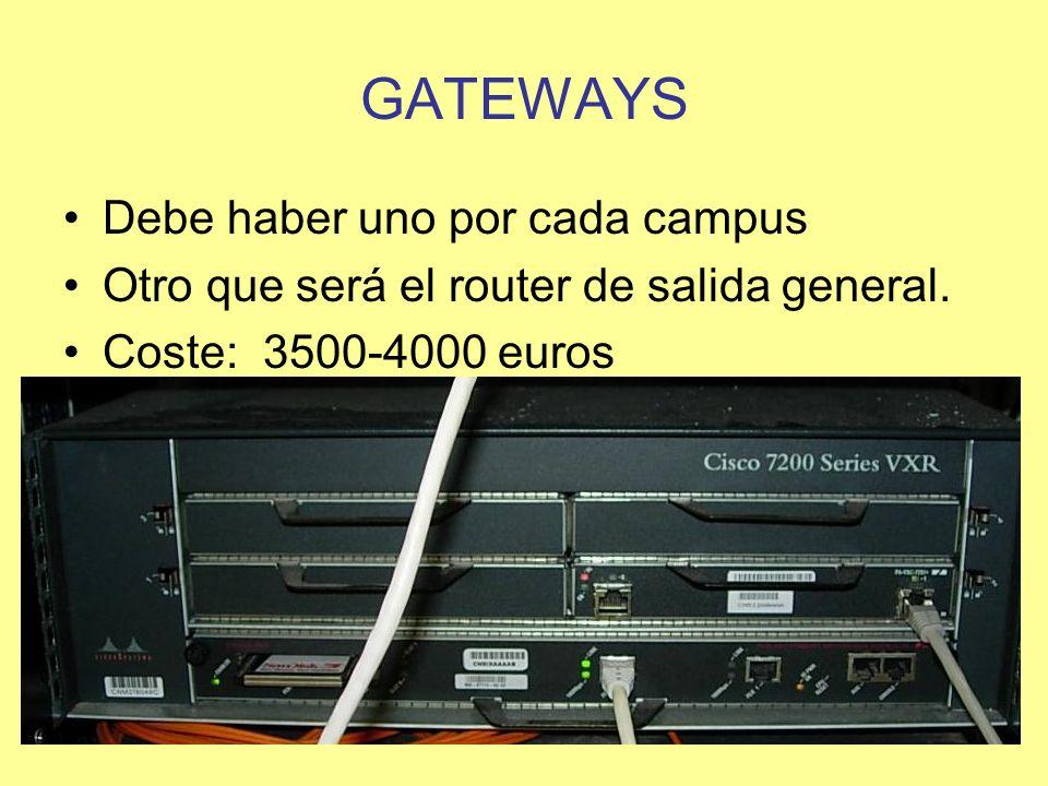 GATEWAYS Debe haber uno por cada campus