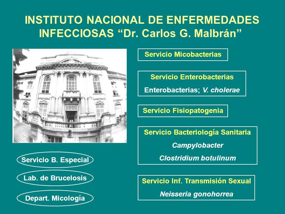 INSTITUTO NACIONAL DE ENFERMEDADES INFECCIOSAS Dr. Carlos G. Malbrán
