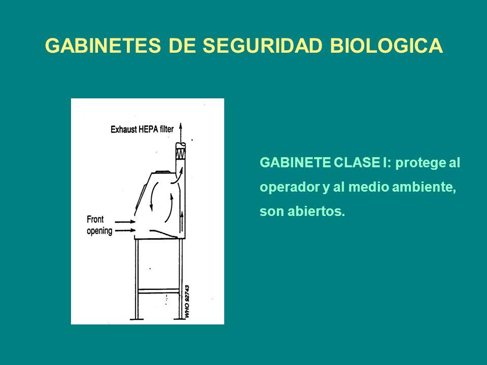 GABINETES DE SEGURIDAD BIOLOGICA