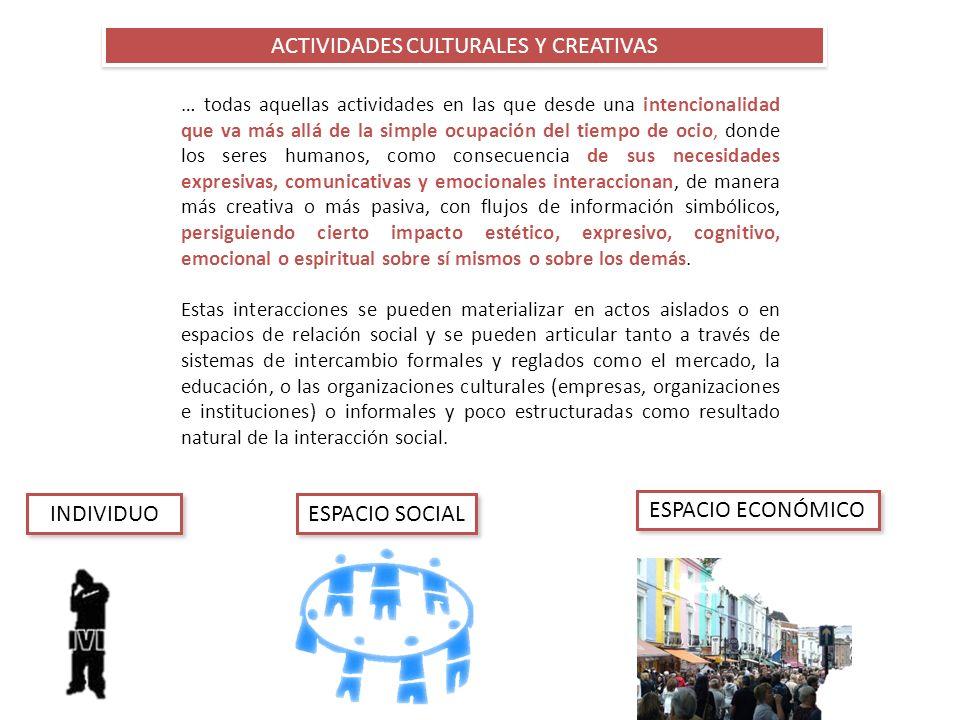 ACTIVIDADES CULTURALES Y CREATIVAS