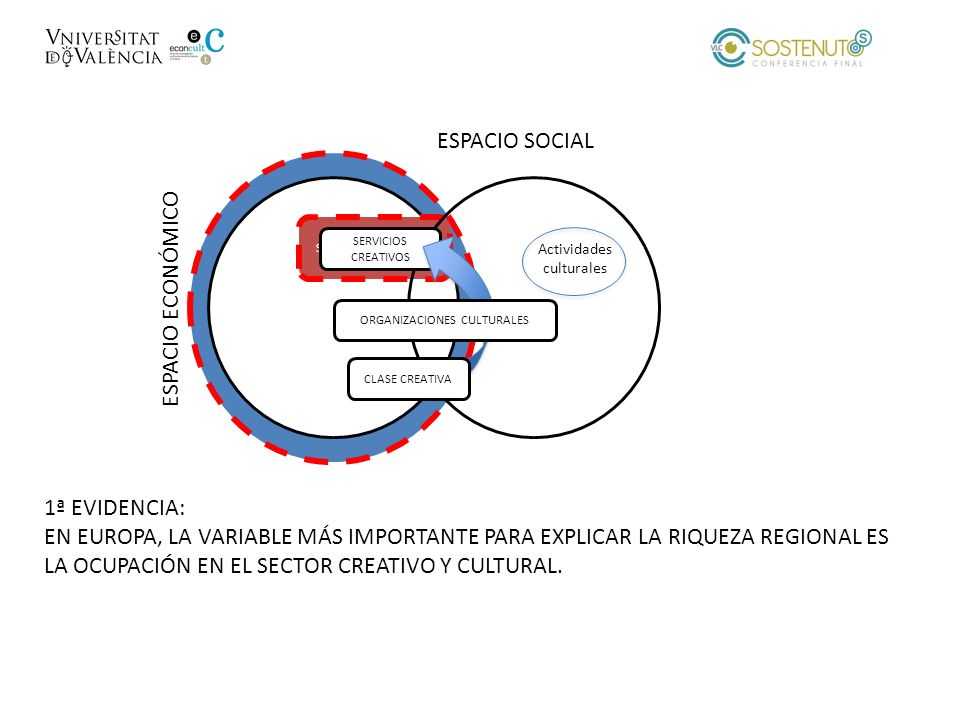 ESPACIO SOCIAL ESPACIO ECONÓMICO 1ª EVIDENCIA: