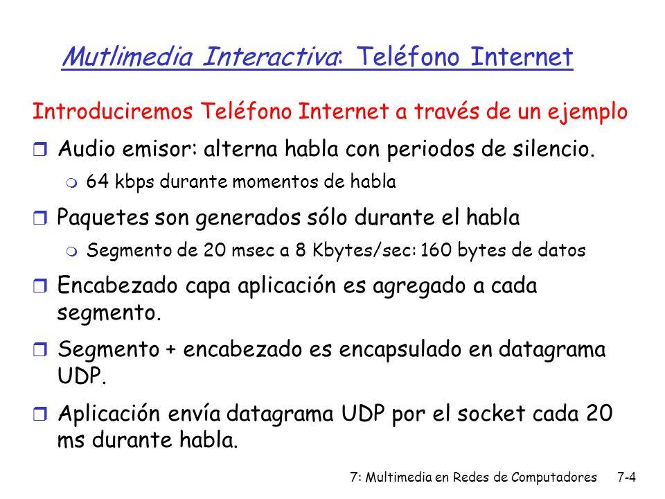 Mutlimedia Interactiva: Teléfono Internet