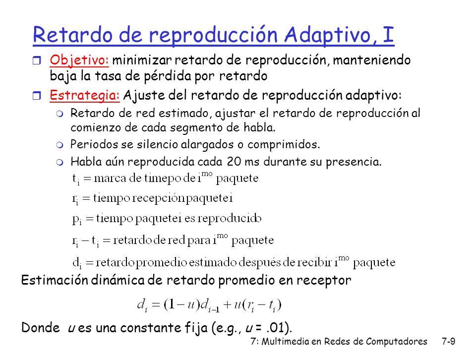 Retardo de reproducción Adaptivo, I