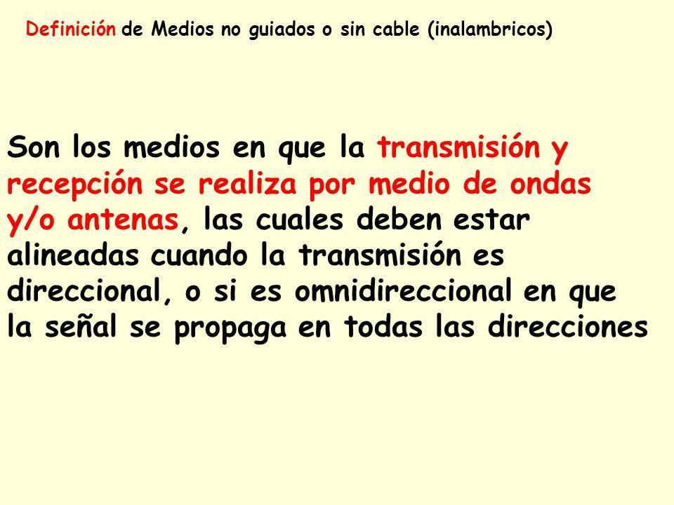 Definición de Medios no guiados o sin cable (inalambricos)