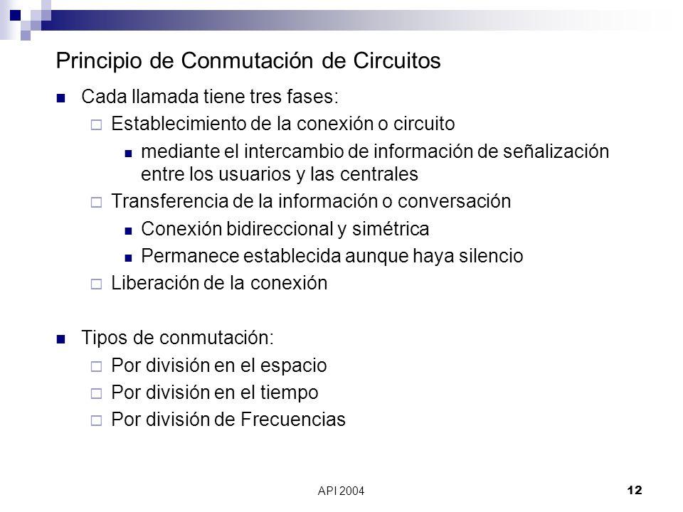 Principio de Conmutación de Circuitos